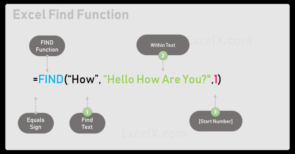 Excel Find Function