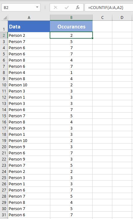 Formula for checking duplicates COUNIF