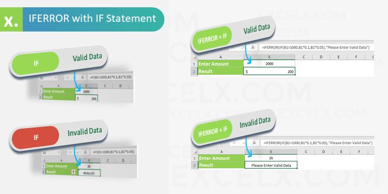 Excel IFERROR with IF Statement
