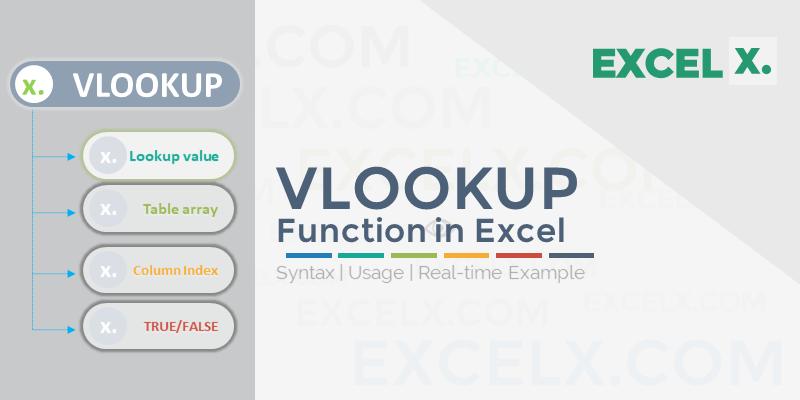 VLOOKUP Function in Excel