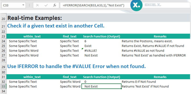 Search Function in Excel – Real-time Examples